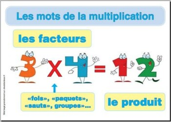 vocabulaire de la multiplication