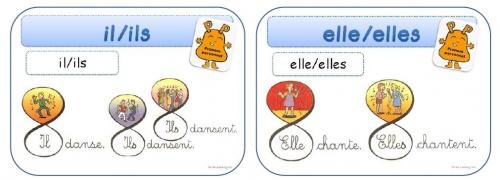 Les pronoms: il/ils  elle/elles