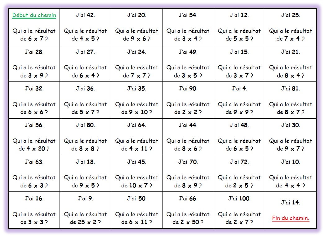 Jeu qui a tables de multiplication http ekladata for Apprendre les tables facilement