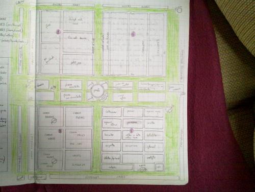 Plan du jardin pour 2011