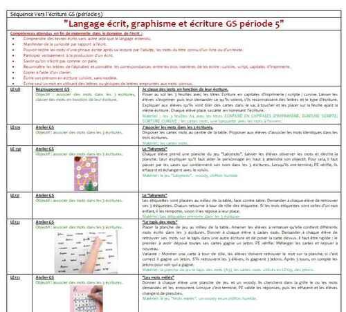 Langage écrit / Graphisme / Ecriture GS période 5