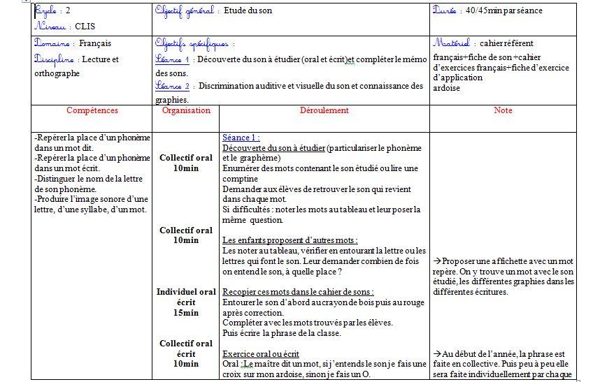 Exceptionnel Etude de sons: Fiche de sons et exercices CP - ☆Meroute en clis☆ QK91