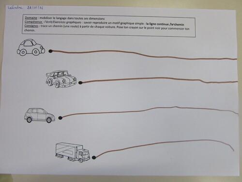 PS/ Les lignes continues: les chemins / Graphisme sur  plan vertical et horizontal