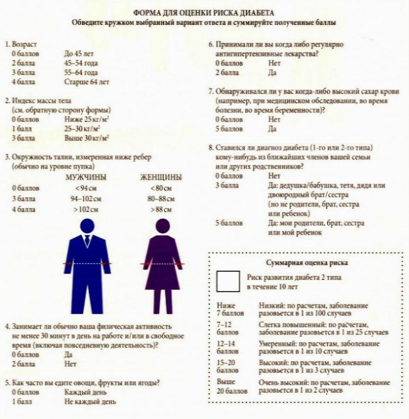 Профилактика сахарного диабета у лиц пожилого возраста