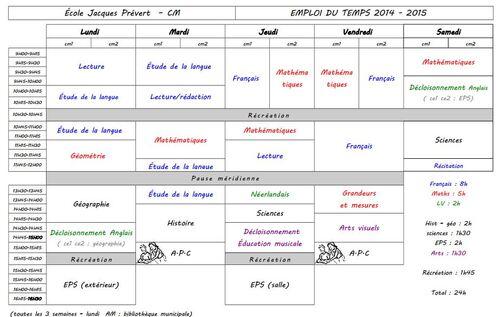 EDT 2014-2015