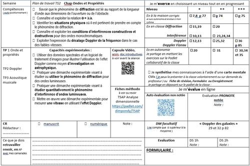 Plan de Travail en Sciences  et Péda. Inv.
