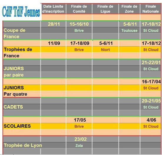 Coupe & Trophée de France, Juniors, Cadets, Scolaires