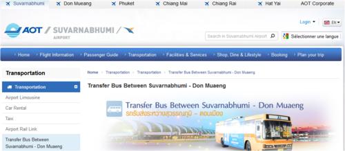 Voyager vers la Thaïlande, bouger en ISAN : LES LIENS !