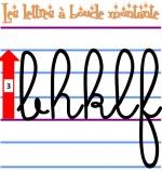 Affichage écriture taille des lettres