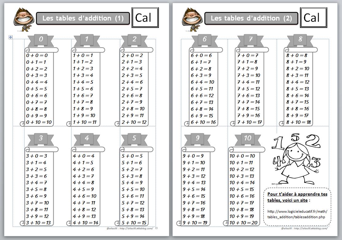 Très Table de multiplication à imprimer jusqu'a 15 SJ14