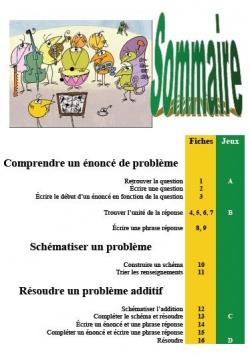 Résolution de problèmes : fichier d'aide à la résolution de problème