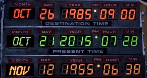 Retour vers le futur...ou le passé ?