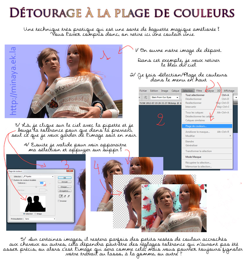Détourage à la plage de couleurs - Photoshop