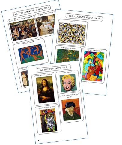 Idées de thèmes et d'oeuvres en arts visuels