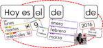 Des outils pour l'espagnol : la ropa, las personas