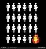 La fille du feu !