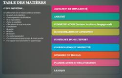 * Des brochures, des articles, des outils, des sites pour les troubles d'apprentissage