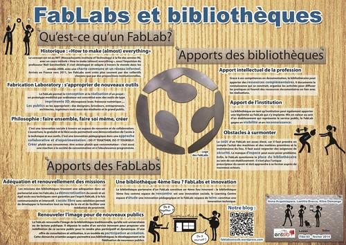 Fablab et bibliothèque