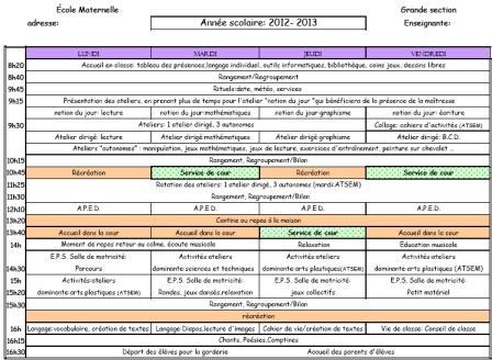 Liste des articles PS MS  Ecole Brens