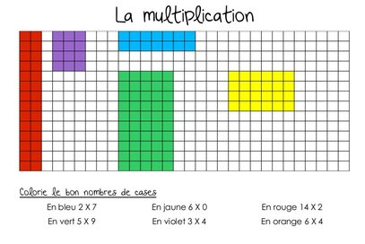 Multiplications à colorier