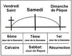 Le Sabbat partie 6