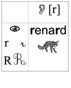 Affiches : les sons en classe de CP
