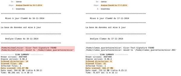 Analyser votre serveur avec ClamAV