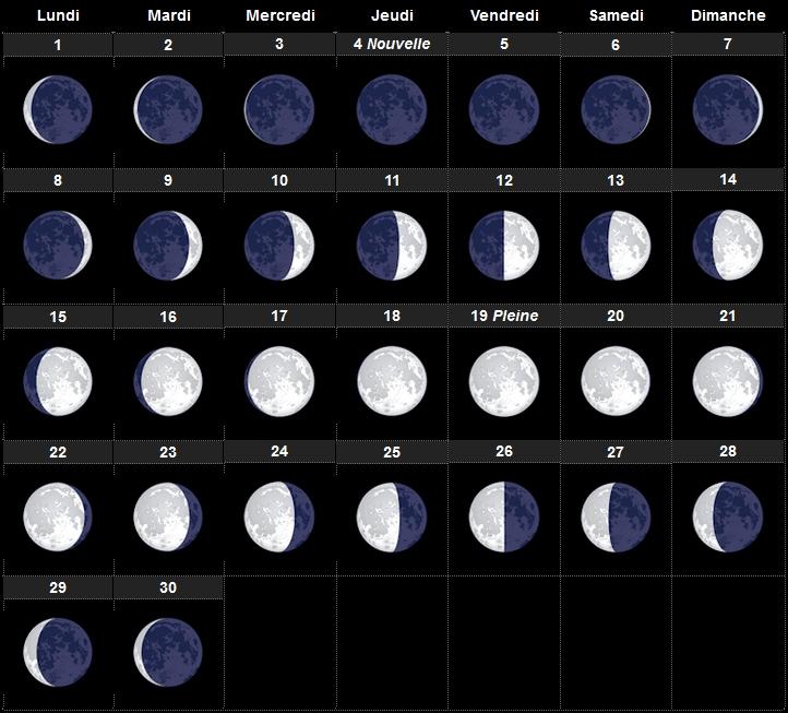 Calendrier Lunaire 2021 Pdf Calendrier des phases de la Lune   Splendeurs du ciel profond