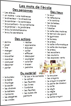 Vocabulaire ce1 for Ustensiles de cuisine vocabulaire