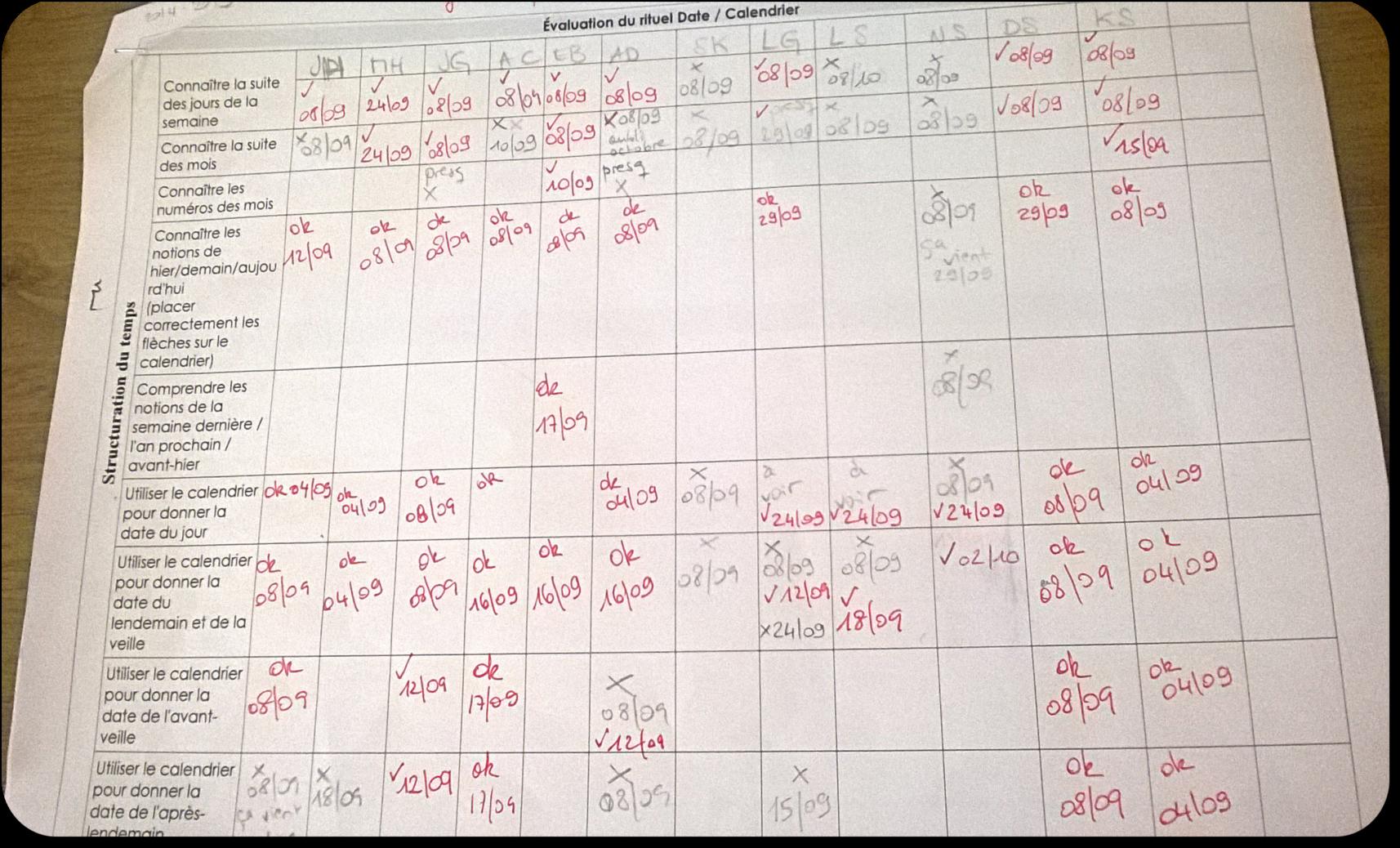Grilles d 39 observations ritamoutarde en clis - Grille d observation comportementale ...