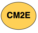 Bienvenue sur le blog des CM2
