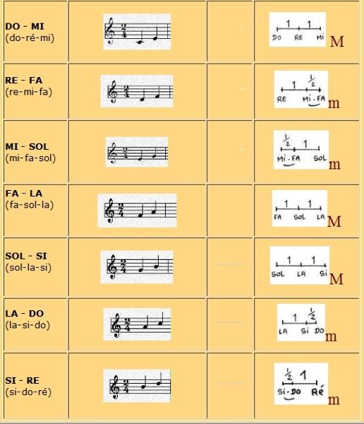 Musique modale 16