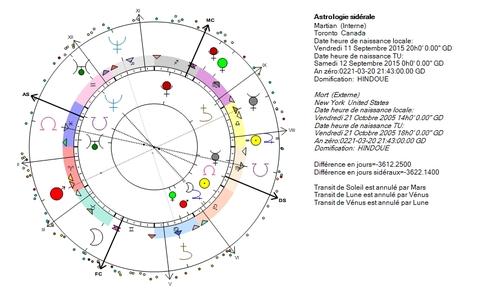 Jupiter, Vie et Mort partie 2