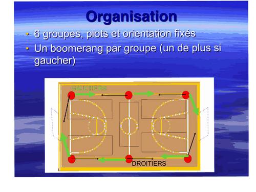 Consignes d'organisation