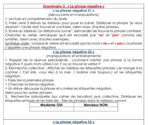 Grammaire 3 : La phrase négative CE1 (G3)