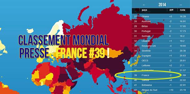 Classement mondial Presse France2