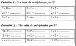Mini-évaluations de calculs CE1