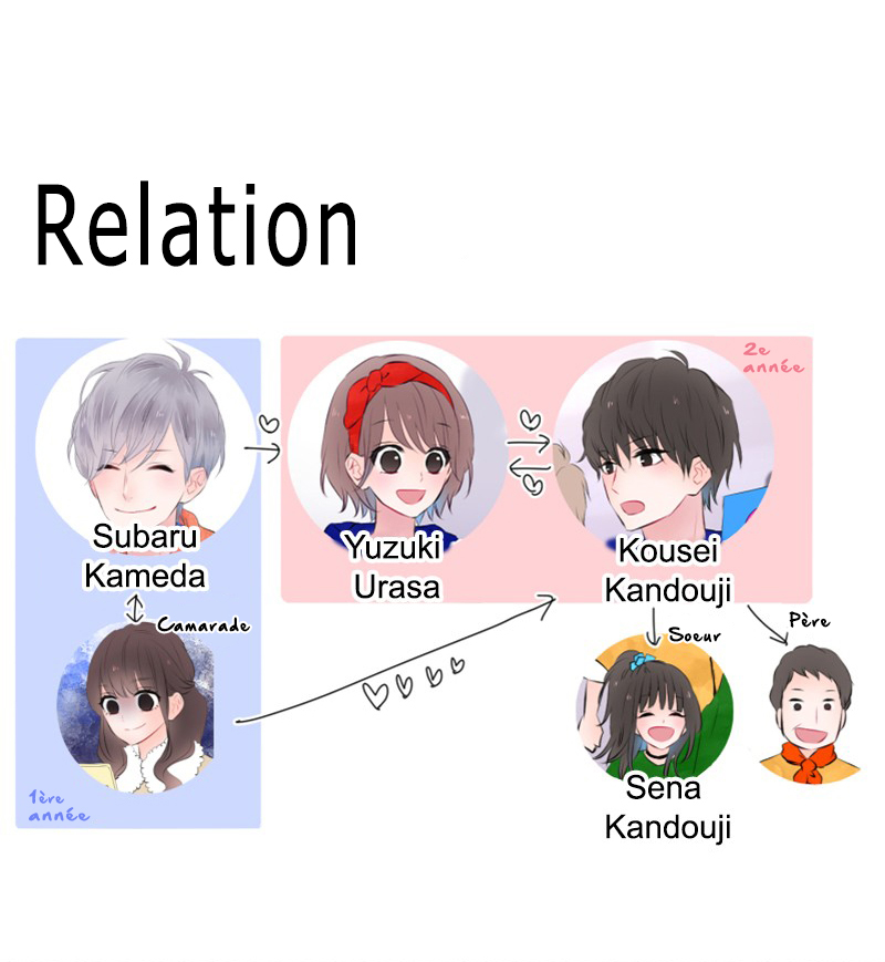 Kanojo-tachi wa Kataranai Chap 47