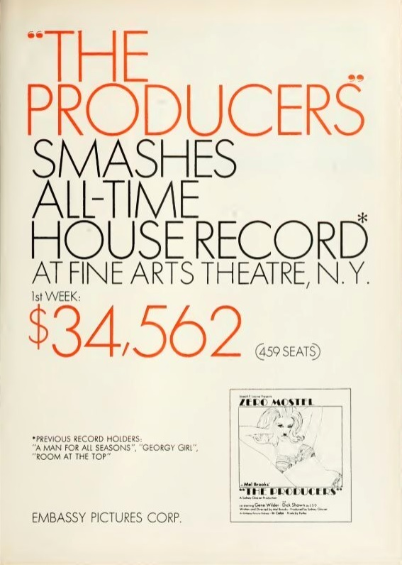 the producers box office usa 1967