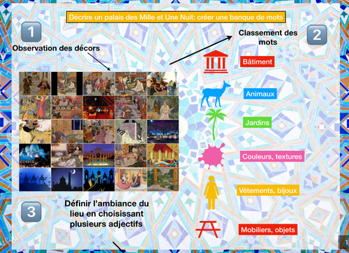 Déclencheur de l'écrit : un mur d'images pour décrire un palais des Mille et Une Nuits