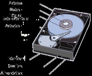Le disque dur