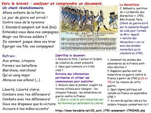 La Révolution française et l'Empire.