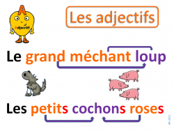 L' adjectif qualificatif