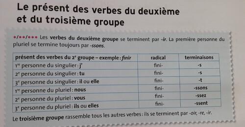 F / les verbes du deuxième groupe