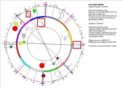 Cosmos, Sat(o)urne et plus de thons ?