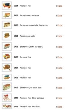 000 L'Arche de NOé le jouet le plus vendu de tous les temps