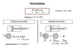 12 planche hydrostatique
