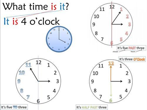 Affichage sur l'heure en Anglais