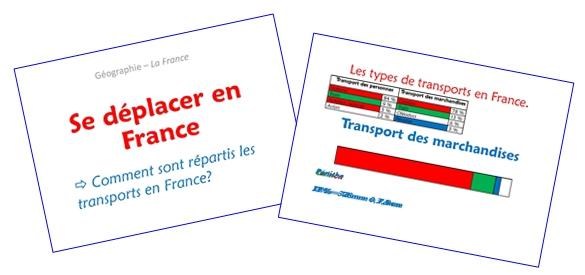 Se déplacer en France (diaporamas)