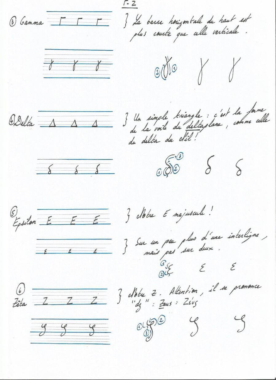 Premier pas : d'Alpha à Thêta (alphabet)